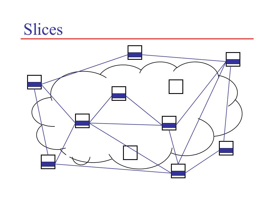 Resource Allocation Decouple slice creation and resource allocation –given a fair share by default when created –acquire additional resources, including guarantees Fair share with protection against thrashing –1/Nth of CPU –1/Nth of link bandwidth owner limits peak rate upper bound on average rate (protect campus bandwidth) –disk quota –memory limits not practical kill largest user of physical memory when swap at 90% reset node when swap at 95%