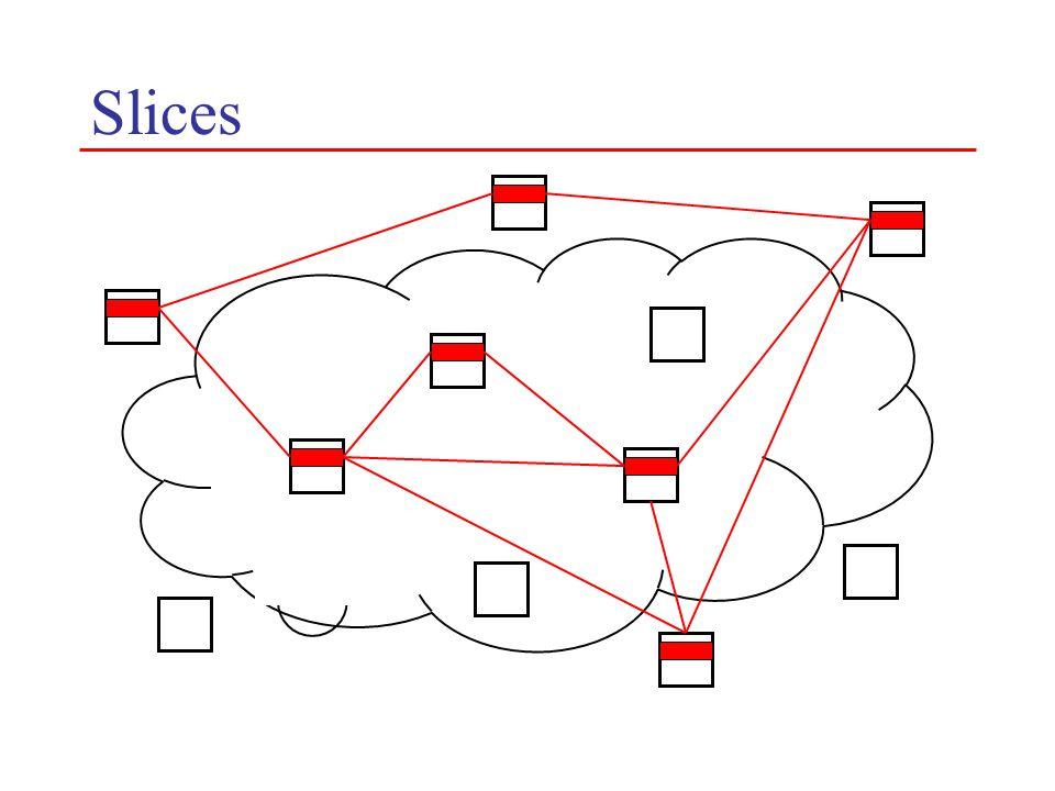 User Opt-in Server NAT Client