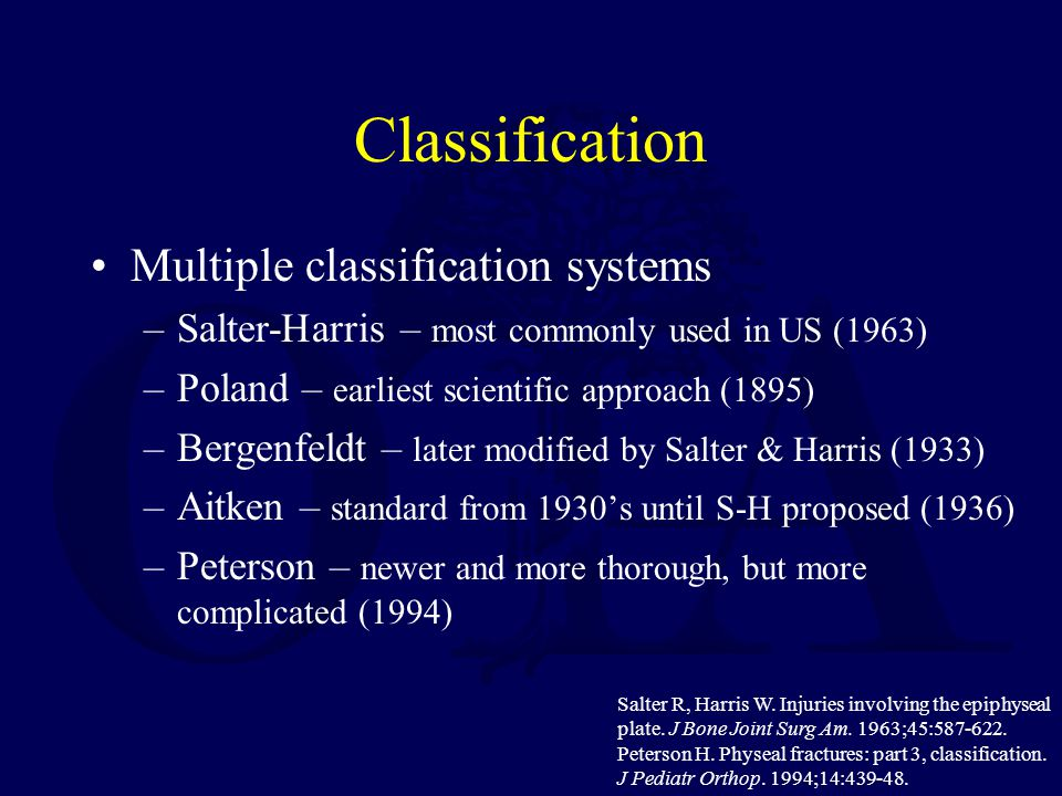 Classification Systems Salter-Harris Salter R, Harris W.