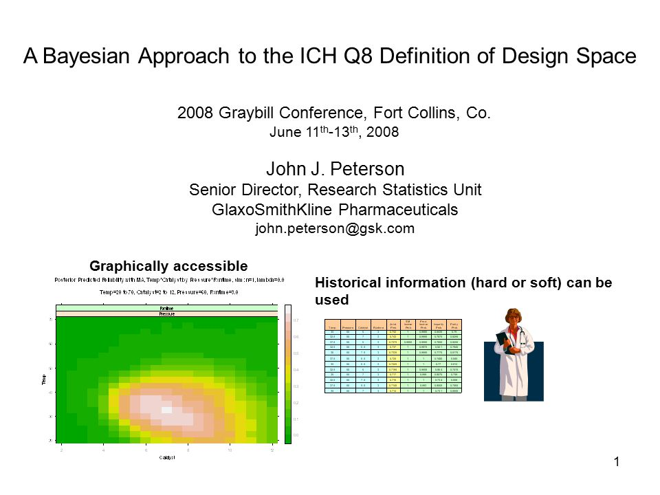 12 Design Space From a Bayesian perspective one could consider the posterior expectation: Computationally, is straightforward to compute using MCMC.