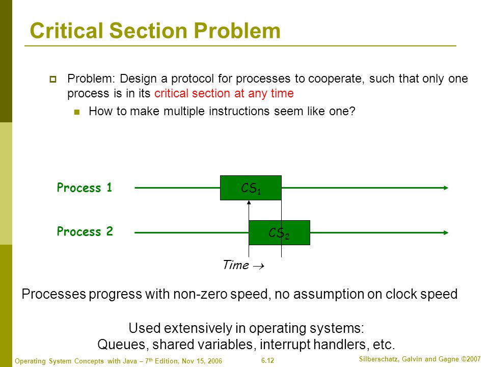 6.12 Silberschatz, Galvin and Gagne ©2007 Operating System Concepts with Java – 7 th Edition, Nov 15, 2006 Critical Section Problem  Problem: Design