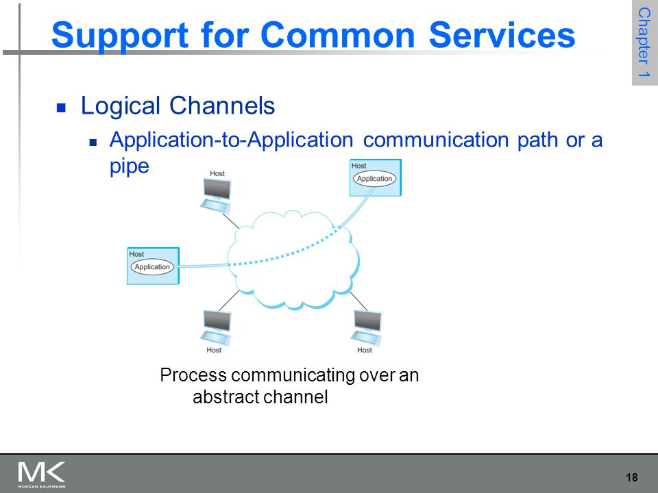 18 Chapter 1 Support for Common Services Logical Channels Application-to-Application communication path or a pipe Process communicating over an abstract channel