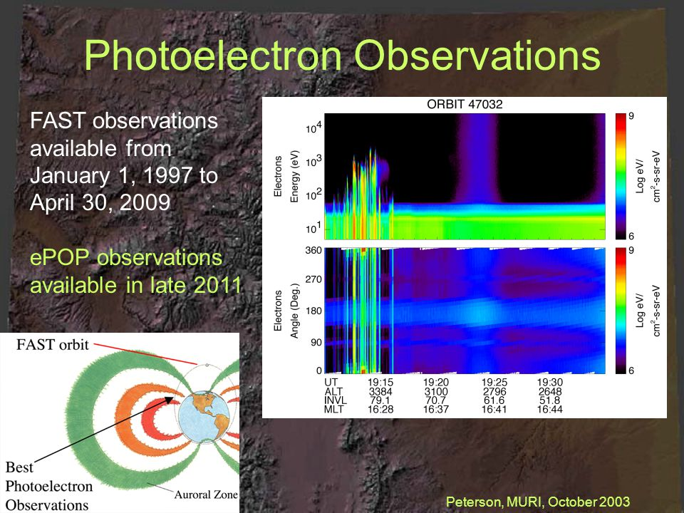 Photoelectron Observations FAST observations available from January 1, 1997 to April 30, 2009 ePOP observations available in late 2011 Peterson, MURI, October 2003