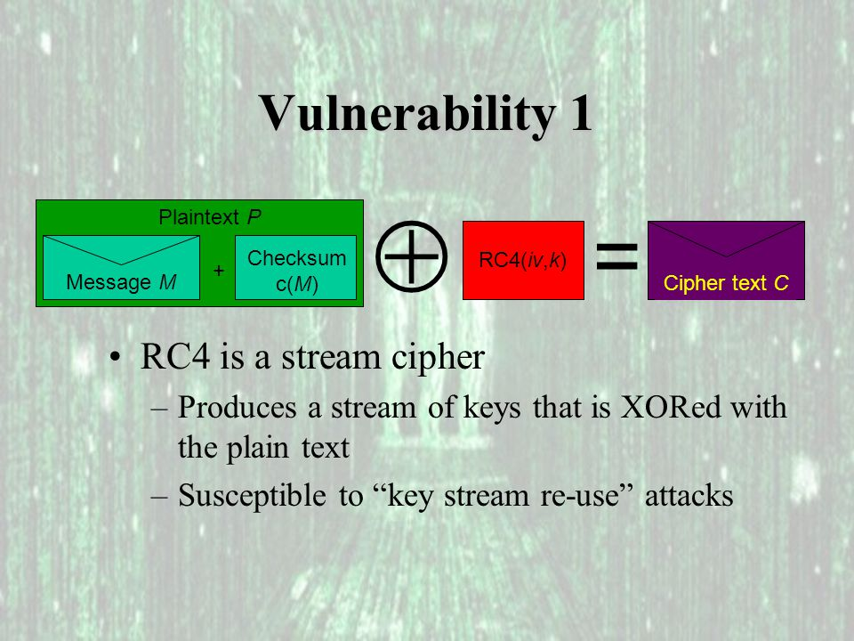 A Property of Stream Ciphers Observe: C 1 = P 1  RC4(iv, k) C 2 = P 2  RC4(iv, k) Suppose we are given: Then: C 1  C 2 = P 1  RC4(iv, k)  P 2  RC4(iv, k) = P 1  P 2 XORing two cipher texts together gives the XOR of the two plain texts!.
