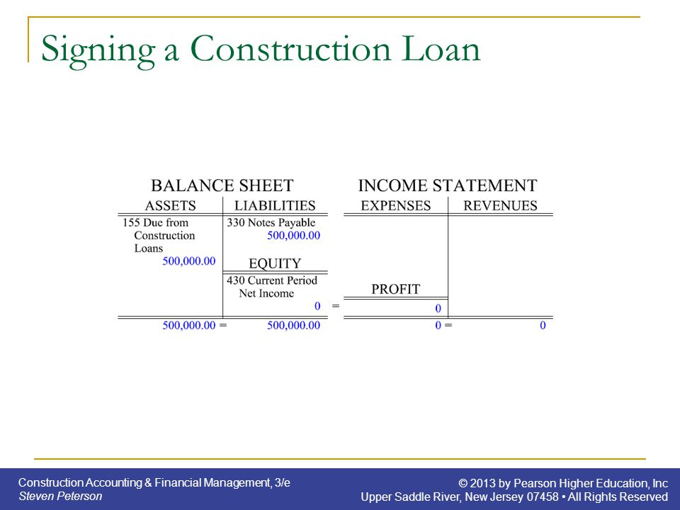 Construction Accounting & Financial Management, 3/e Steven Peterson © 2013 by Pearson Higher Education, Inc Upper Saddle River, New Jersey 07458 All Rights Reserved Signing a Construction Loan