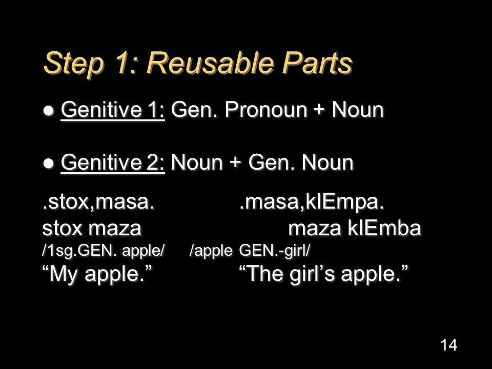 Step 1: Reusable Parts Genitive 1: Gen. Pronoun + Noun Genitive 2: Noun + Gen.