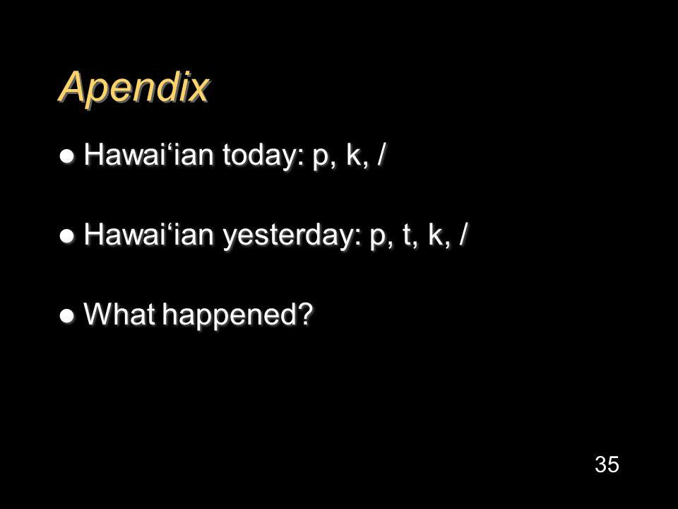 Apendix Hawai'ian today: p, k, / Hawai'ian yesterday: p, t, k, / What happened.