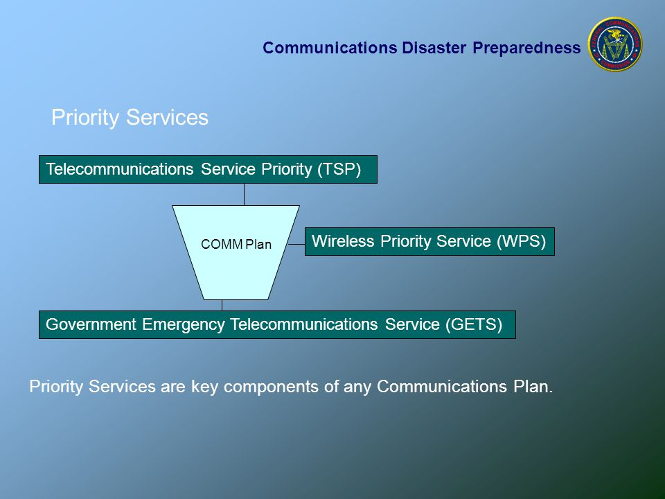 Communications Disaster Preparedness Priority Services—Policy and Implementation The FCC makes the policy and sets the rules for TSP and WPS The National Communications System (NCS), a part of DHS, manages TSP and WPS The NCS manages GETS