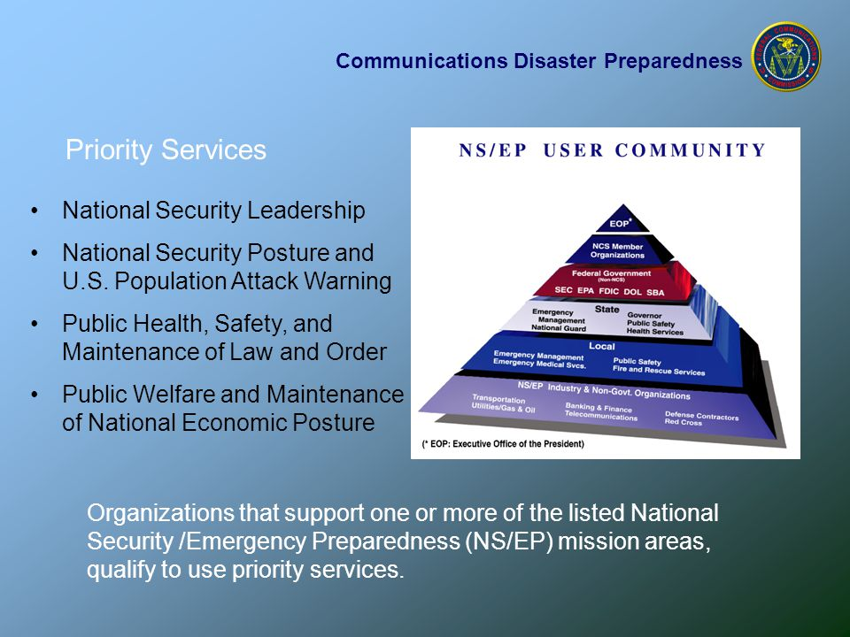 Communications Disaster Preparedness Priority Services—GETS 0123 4567 8910 Timothy Peterson FCC-PSHSB