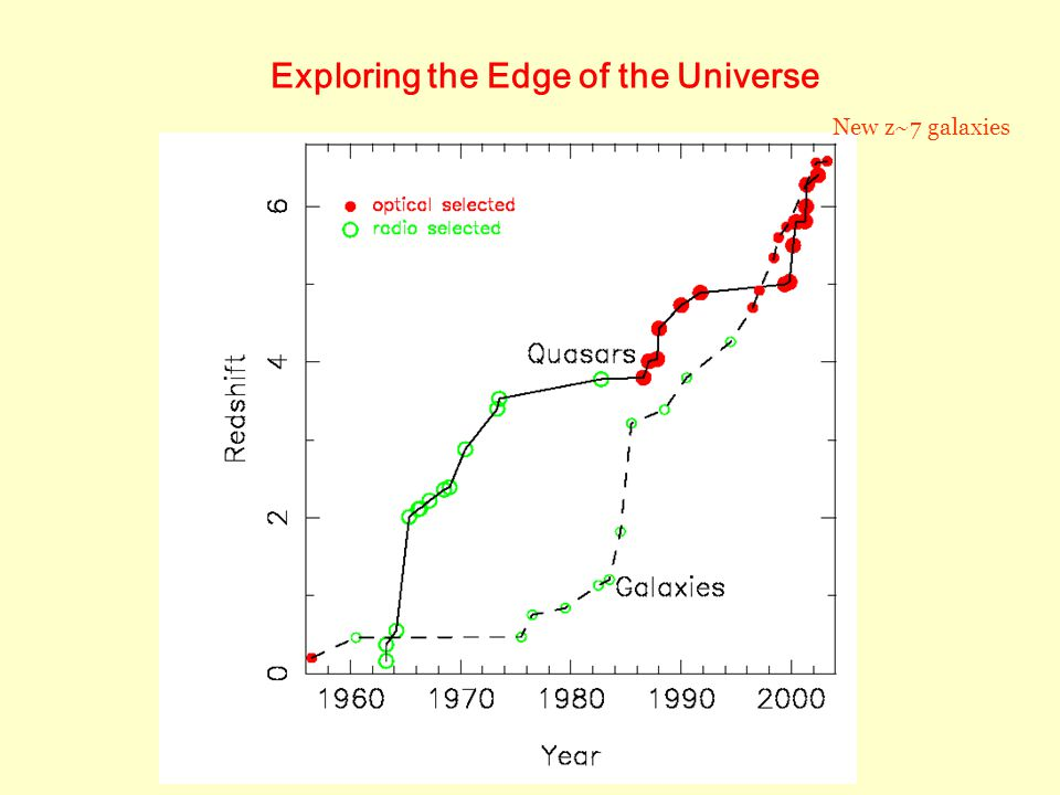 Exploring the Edge of the Universe New z~7 galaxies