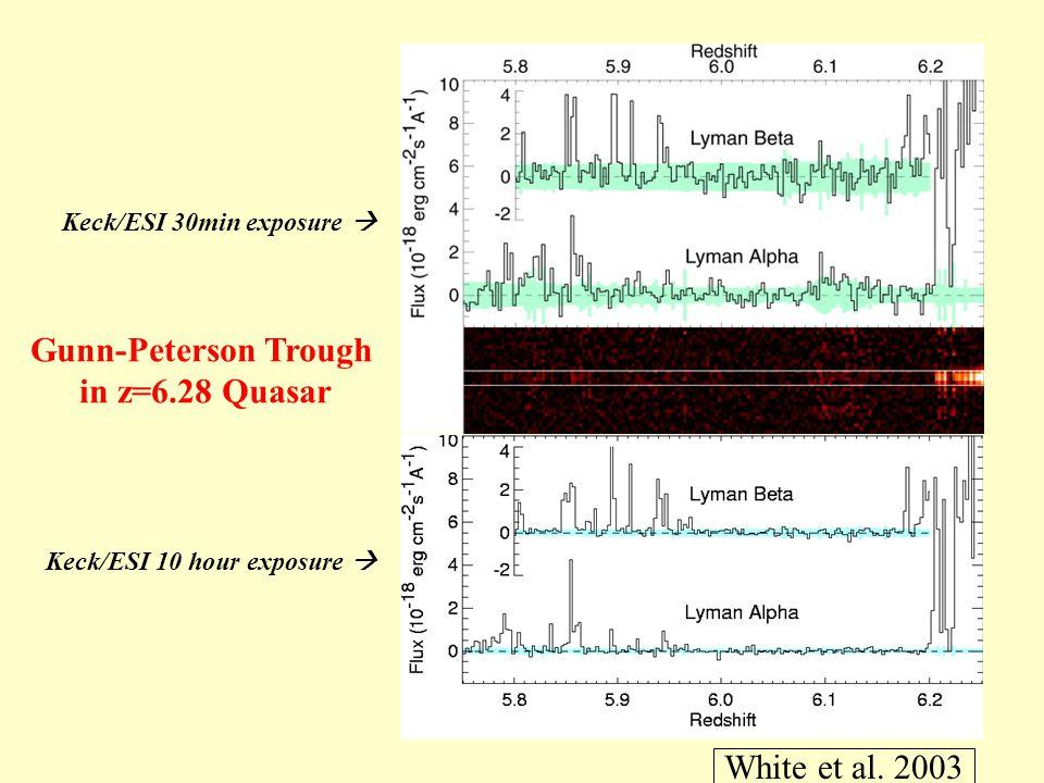 Keck/ESI 30min exposure  Gunn-Peterson Trough in z=6.28 Quasar Keck/ESI 10 hour exposure  White et al.