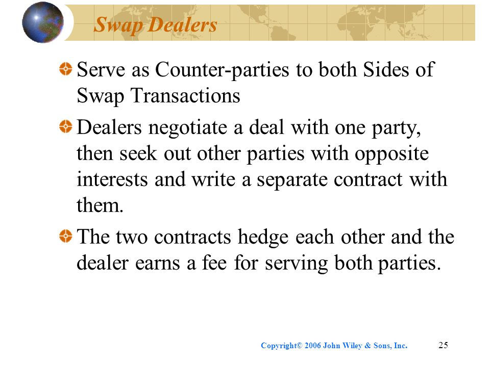 Copyright© 2006 John Wiley & Sons, Inc.25 Swap Dealers Serve as Counter-parties to both Sides of Swap Transactions Dealers negotiate a deal with one p