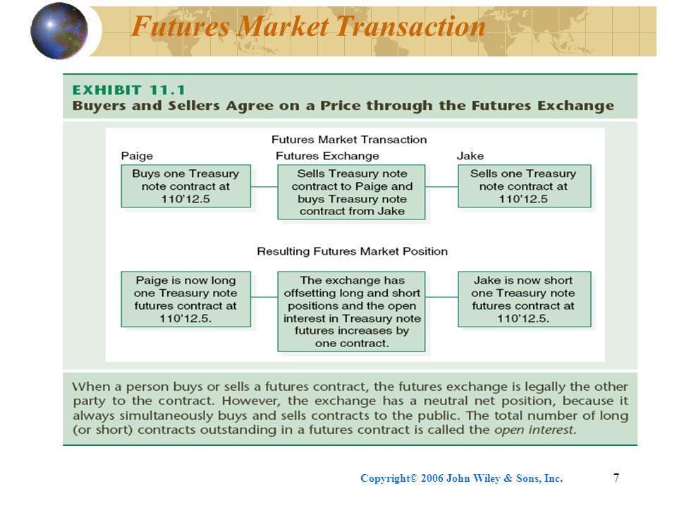 Copyright© 2006 John Wiley & Sons, Inc.7 Futures Market Transaction