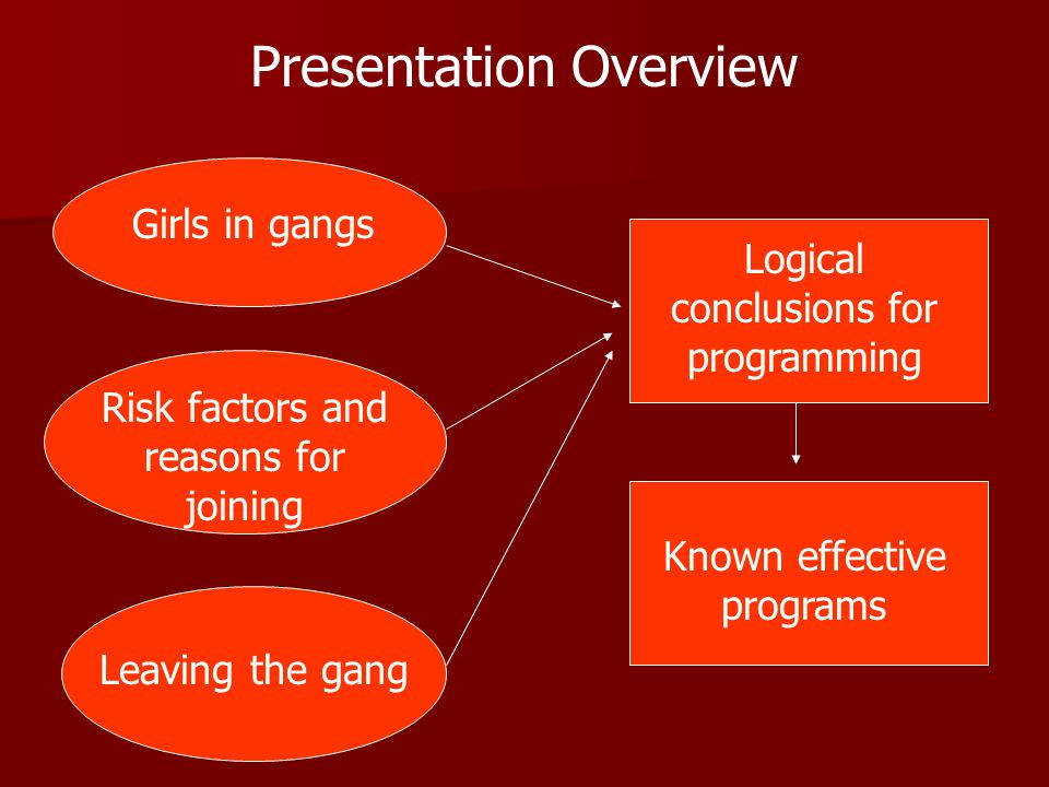 Prevention/Intervention Implications: Risk Factors Potential prevention responses: Potential prevention responses: –Ameliorate effects of negative life events –Address non-delinquent problem behaviors –Counter delinquent beliefs –Peer factors: Associating with delinquent peers, attachment/commitment to deviant peers, unstructured unsupervised socializing Female-specific components: Female-specific components: –Attention to issues of sexual abuse/assault –School commitment, school success, college aspiration/expectations