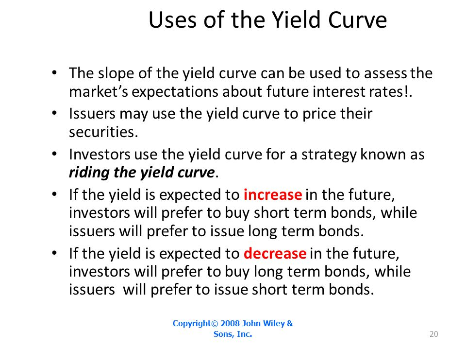Uses of the Yield Curve The slope of the yield curve can be used to assess the market's expectations about future interest rates!. Issuers may use the