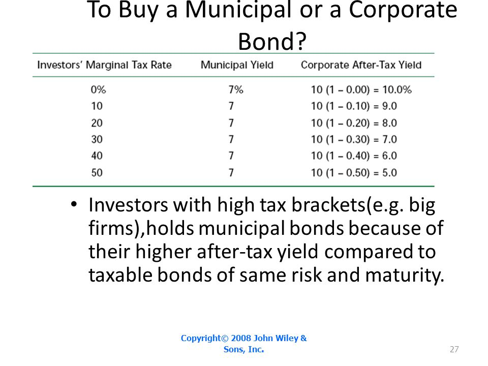 To Buy a Municipal or a Corporate Bond? Investors with high tax brackets(e.g. big firms),holds municipal bonds because of their higher after-tax yield