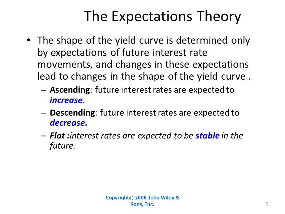 Preferred Habitat Theory The Preferred Habitat Theory (PH) is an extension of the Market Segmentation Theory.