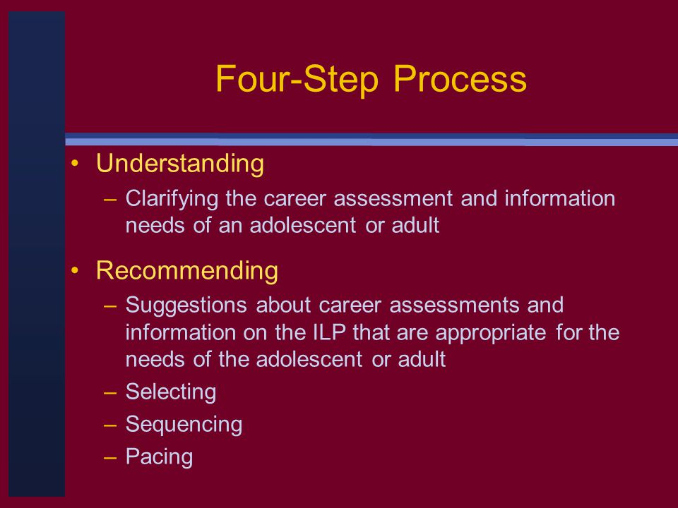 Four-Step Process Understanding –Clarifying the career assessment and information needs of an adolescent or adult Recommending –Suggestions about career assessments and information on the ILP that are appropriate for the needs of the adolescent or adult –Selecting –Sequencing –Pacing