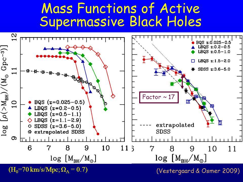 BQS: 10 700 sq. deg; B  16.16 mag LBQS: 454 sq. deg; 16.0  B J  18.85 mag SDSS: 182 sq.