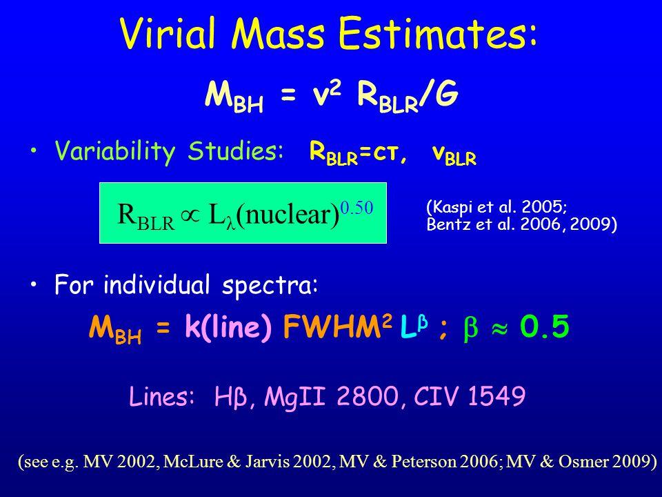 Virial Mass Estimates: M BH = v 2 R BLR /G Variability Studies: R BLR =cτ, v BLR (Kaspi et al.