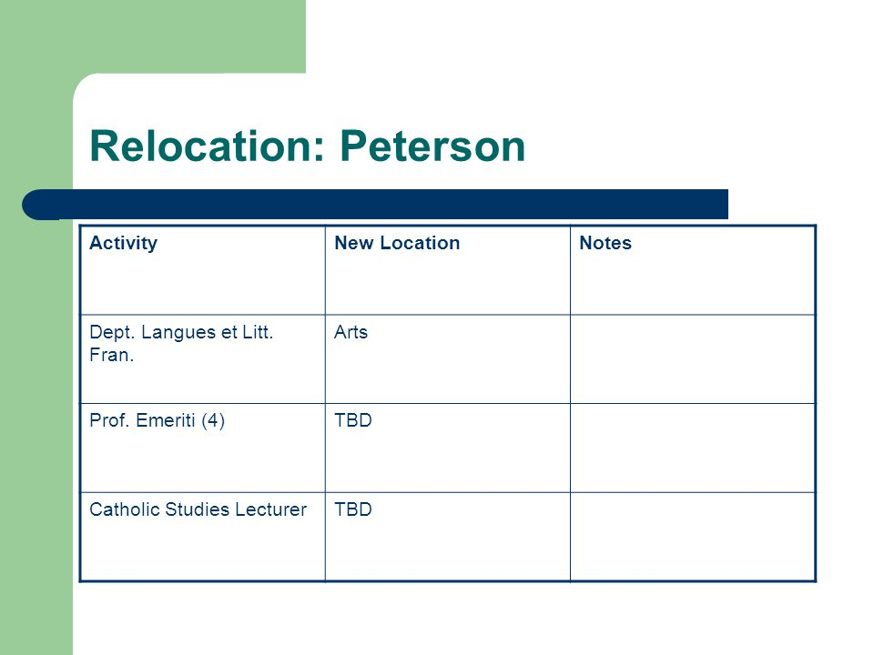 Relocation: Peterson ActivityNew LocationNotes Dept.
