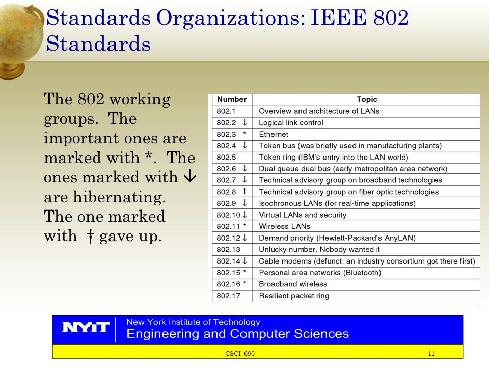 CSCI 690 11 Standards Organizations: IEEE 802 Standards The 802 working groups.