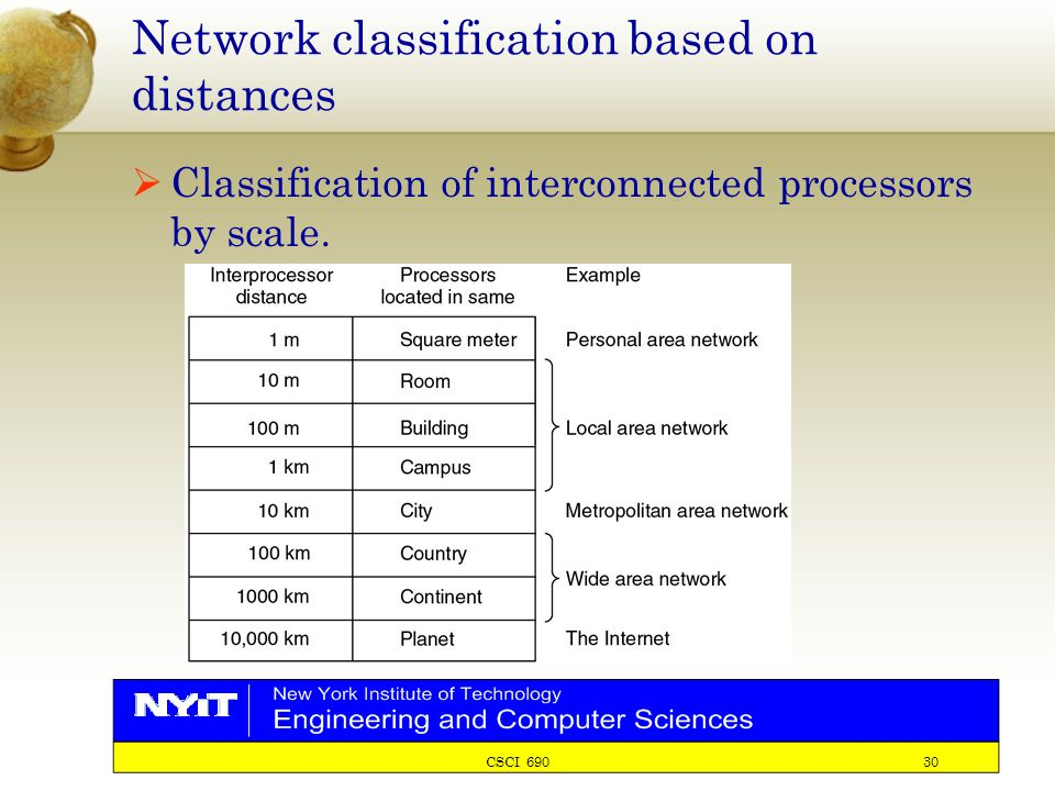 CSCI 690 30 Network classification based on distances  Classification of interconnected processors by scale.