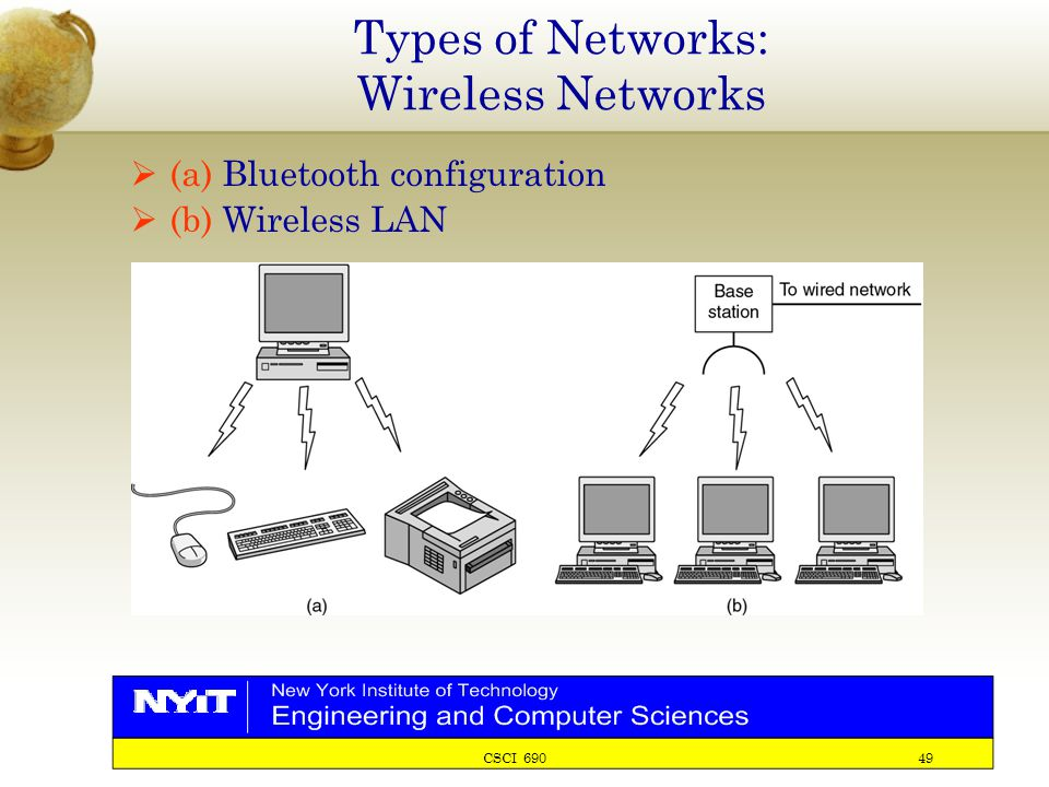 CSCI 690 49 Types of Networks: Wireless Networks  (a) Bluetooth configuration  (b) Wireless LAN