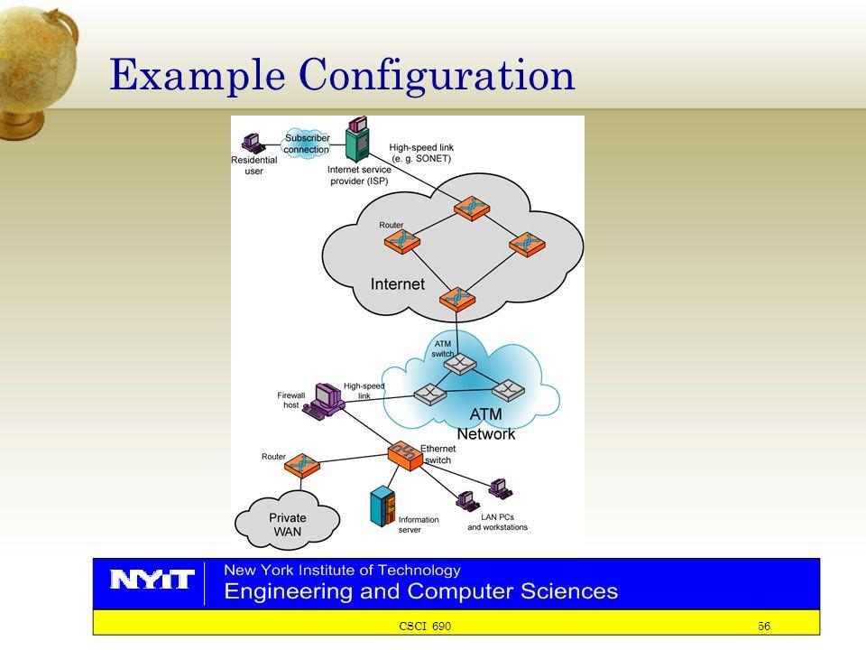 CSCI 690 56 Example Configuration