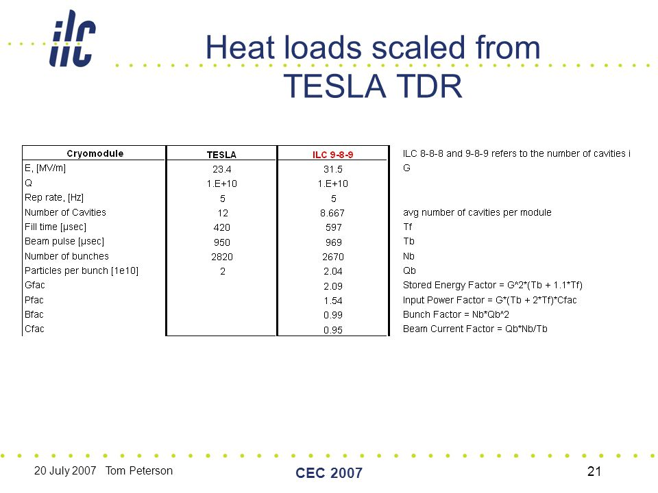 20 July 2007 Tom Peterson CEC 2007 21 Heat loads scaled from TESLA TDR