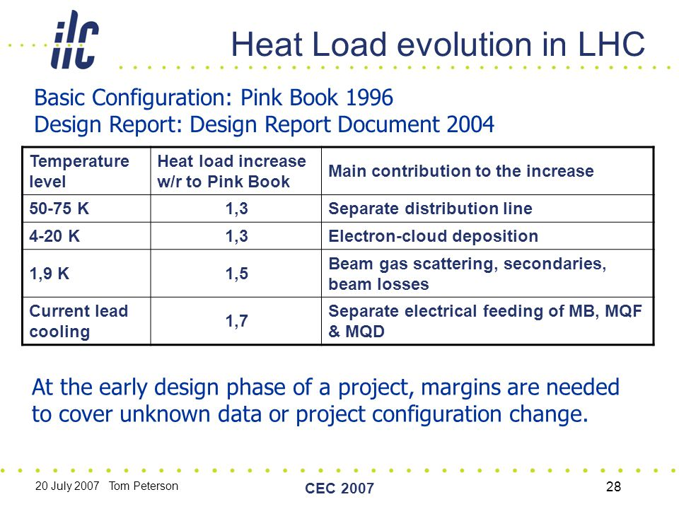 20 July 2007 Tom Peterson CEC 2007 28 Heat Load evolution in LHC Temperature level Heat load increase w/r to Pink Book Main contribution to the increase 50-75 K1,3Separate distribution line 4-20 K1,3Electron-cloud deposition 1,9 K1,5 Beam gas scattering, secondaries, beam losses Current lead cooling 1,7 Separate electrical feeding of MB, MQF & MQD Basic Configuration: Pink Book 1996 Design Report: Design Report Document 2004 At the early design phase of a project, margins are needed to cover unknown data or project configuration change.