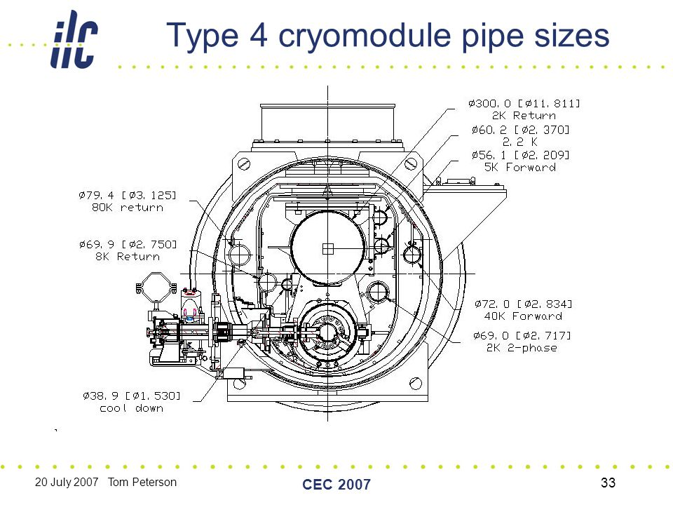 20 July 2007 Tom Peterson CEC 2007 33 Type 4 cryomodule pipe sizes