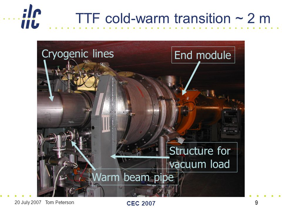 20 July 2007 Tom Peterson CEC 2007 9 TTF cold-warm transition ~ 2 m End module Cryogenic lines Warm beam pipe Structure for vacuum load