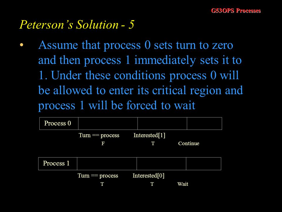 G53OPS Processes Peterson's Solution - 3 What happens if two processes call enter_region at exactly the same time? One of the processes will set the t