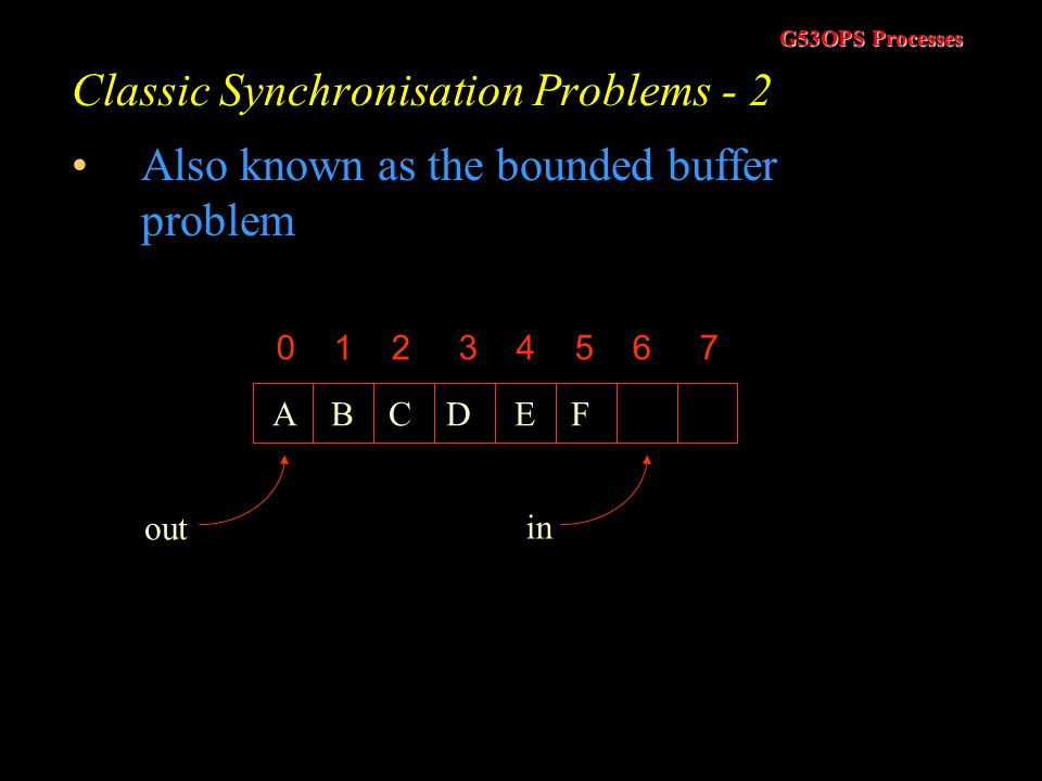 G53OPS Processes Classic Synchronisation Problems - 1 Producer/Consumer Problem A producer process generates information that is to be processed by th