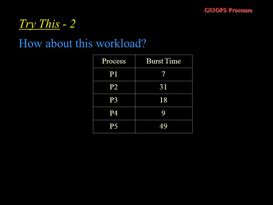 G53OPS Processes Try This - 1 Given this workload Which of the following algorithms will give the smallest average waiting time? –First Come First Ser