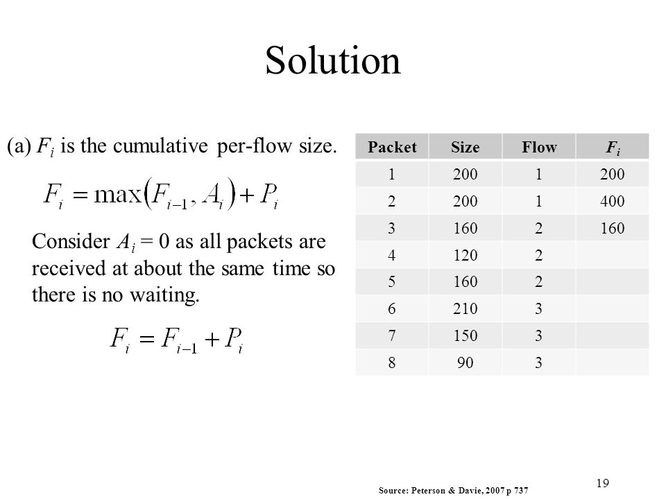 Solution (a) F i is the cumulative per-flow size. Consider A i = 0 as all packets are received at about the same time so there is no waiting. 19 Sourc