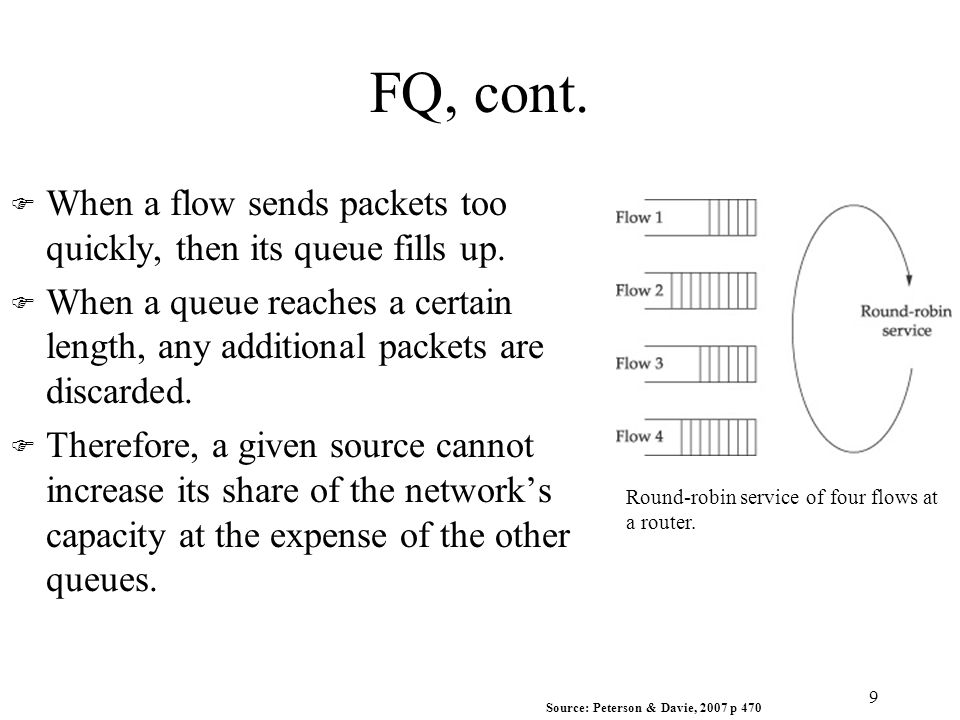 FQ, cont. F When a flow sends packets too quickly, then its queue fills up. F When a queue reaches a certain length, any additional packets are discar