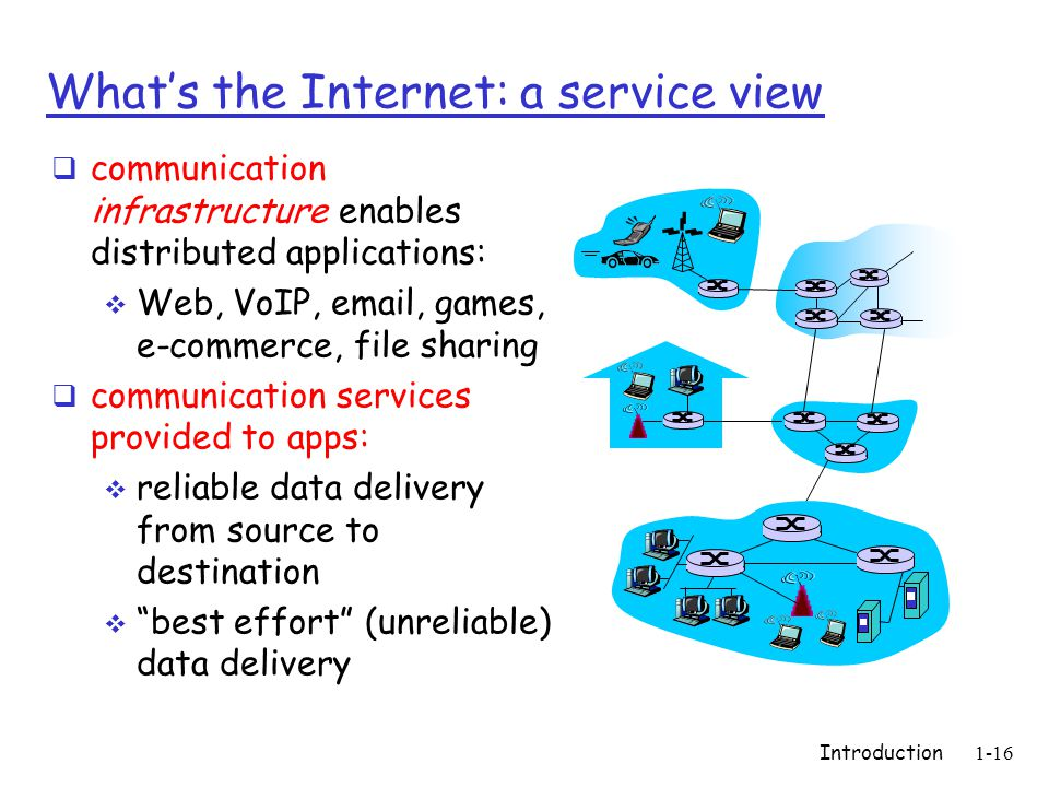 Introduction 1-16 What's the Internet: a service view  communication infrastructure enables distributed applications:  Web, VoIP, email, games, e-co