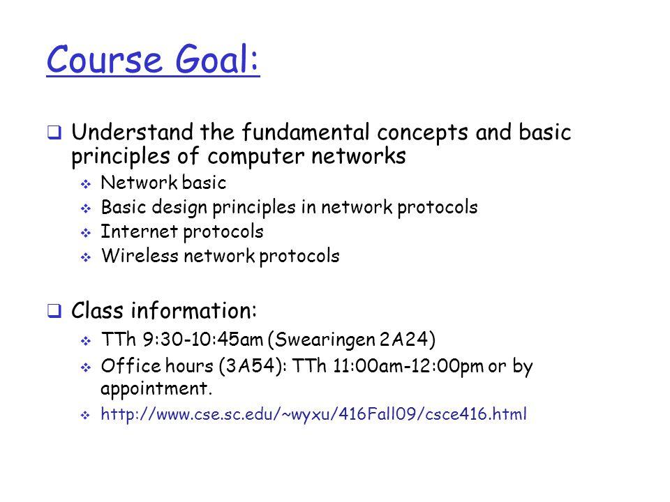 Introduction 1-63 Throughput (more)  R s < R c What is average end-end throughput.