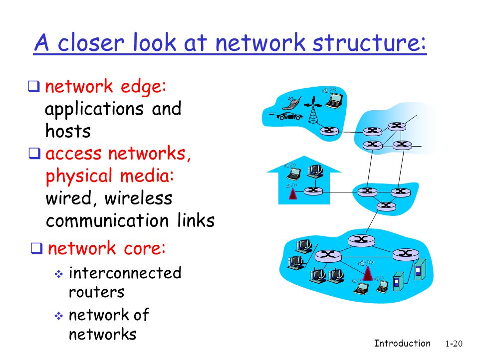 Introduction 1-20 A closer look at network structure:  network edge: applications and hosts  access networks, physical media: wired, wireless commun