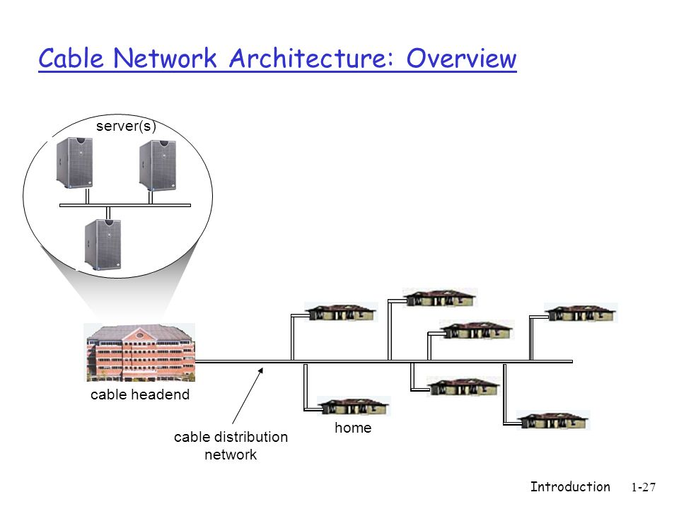 Introduction 1-27 Cable Network Architecture: Overview home cable headend cable distribution network server(s)