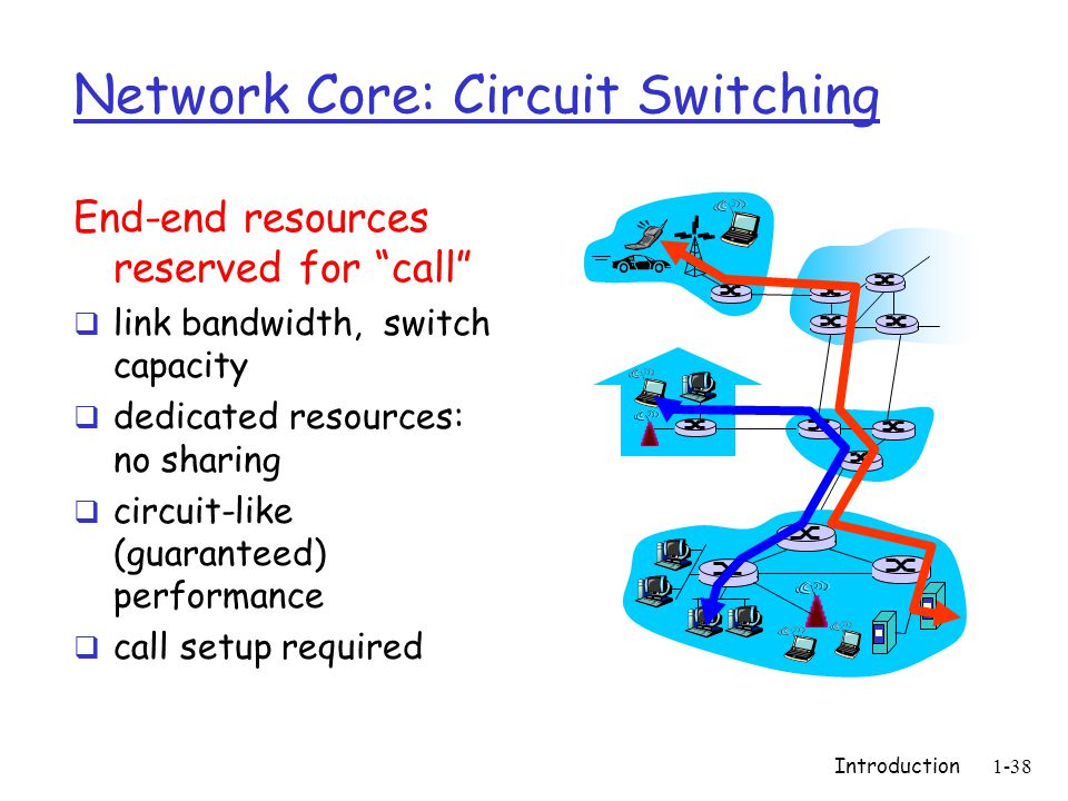 """Introduction 1-38 Network Core: Circuit Switching End-end resources reserved for """"call""""  link bandwidth, switch capacity  dedicated resources: no sh"""