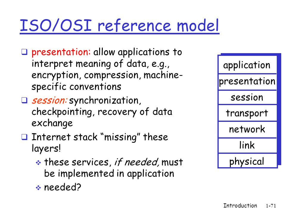 Introduction 1-71 ISO/OSI reference model  presentation: allow applications to interpret meaning of data, e.g., encryption, compression, machine- spe