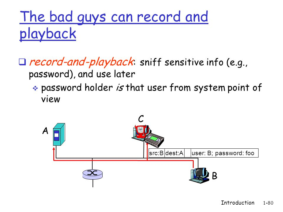 Introduction 1-80 The bad guys can record and playback  record-and-playback : sniff sensitive info (e.g., password), and use later  password holder