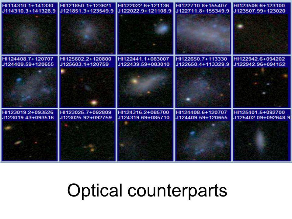 Optical counterparts