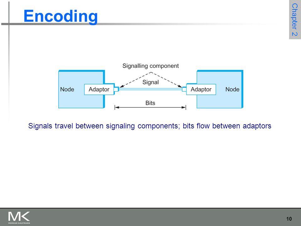 10 Chapter 2 Encoding Signals travel between signaling components; bits flow between adaptors