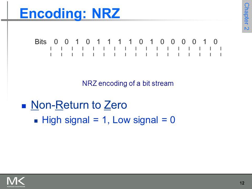 12 Chapter 2 Encoding: NRZ Non-Return to Zero High signal = 1, Low signal = 0 NRZ encoding of a bit stream