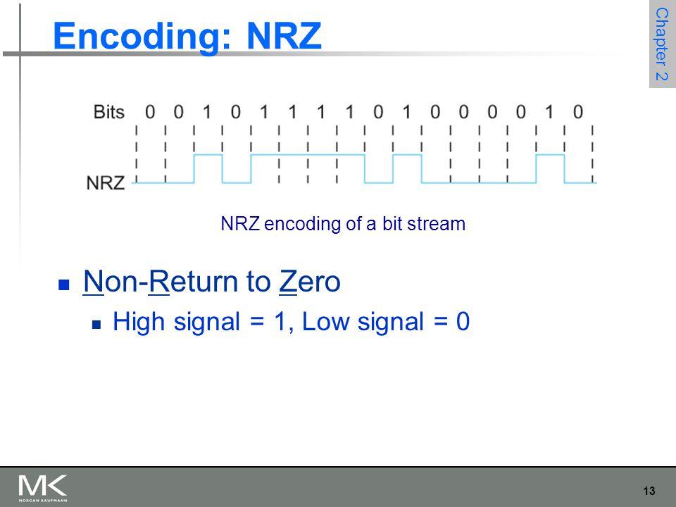 13 Chapter 2 Encoding: NRZ Non-Return to Zero High signal = 1, Low signal = 0 NRZ encoding of a bit stream