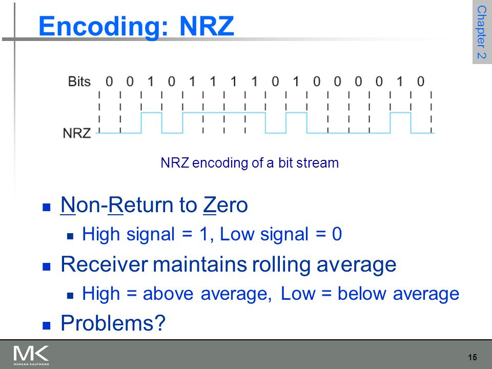 15 Chapter 2 Encoding: NRZ Non-Return to Zero High signal = 1, Low signal = 0 Receiver maintains rolling average High = above average, Low = below average Problems.